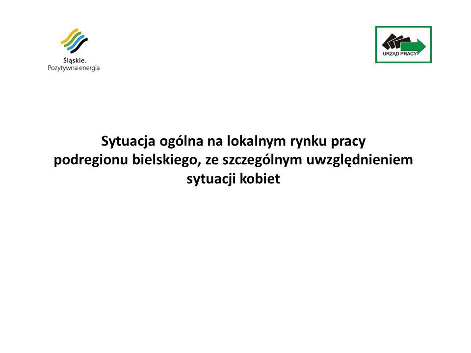 Chcąc uzupełnić dane statystyki publicznej i stworzyć obraz sytuacji bezrobotnych kobiet zarejestrowanych w powiatowych urzędach pracy w obrębie działania filii Wojewódzkiego Urzędu Pracy w Bielsku-Białej przeprowadzono sondaż w powiatowych urzędach pracy.