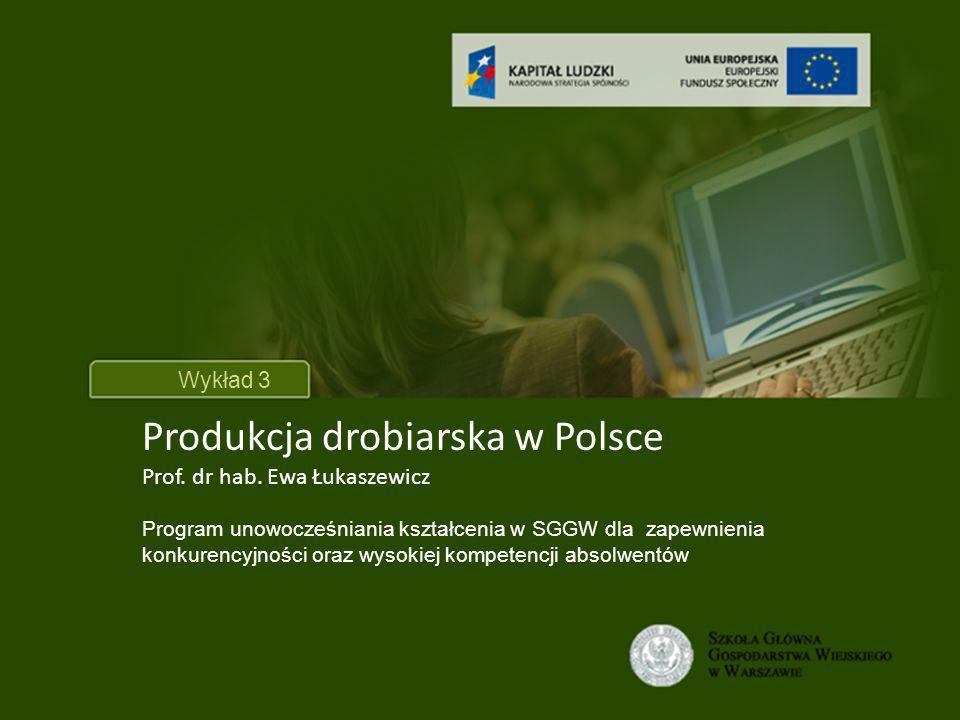 Tytuł wykładu Wykład 3 Produkcja drobiarska w Polsce Prof.