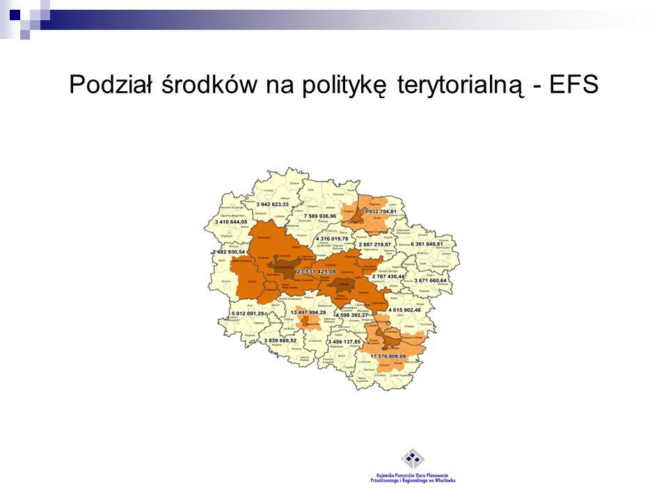 Podział środków na politykę terytorialną - EFS