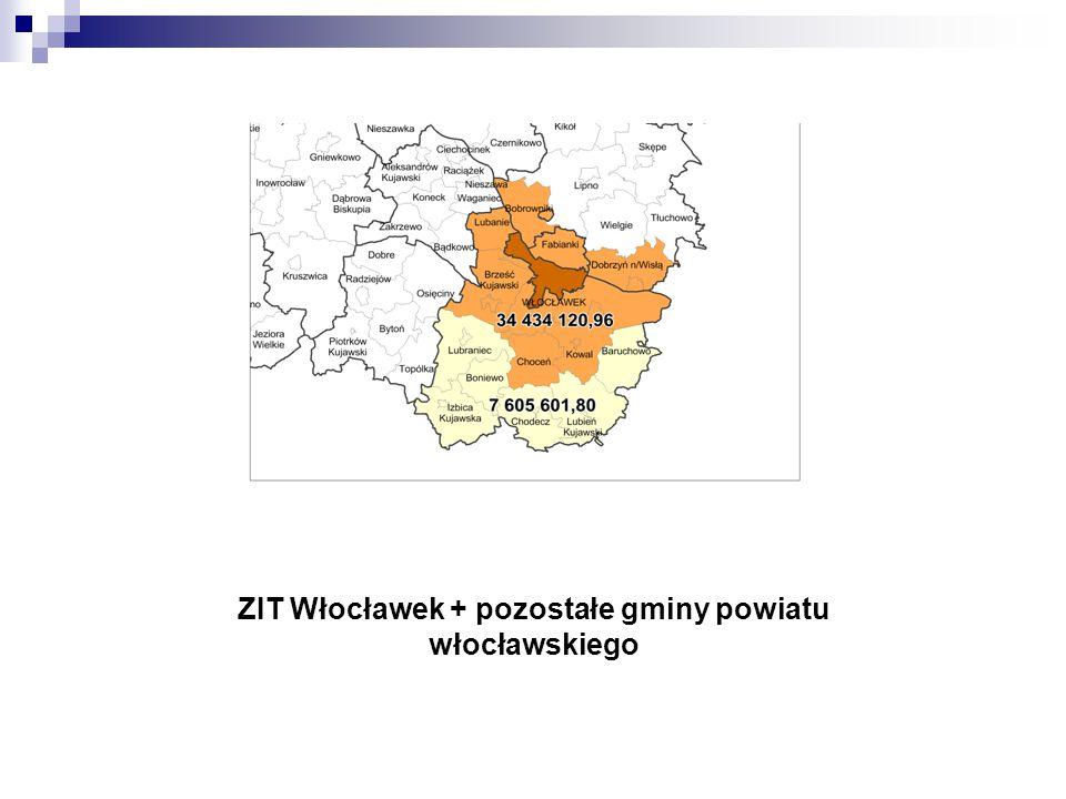 ZIT Włocławek + pozostałe gminy powiatu włocławskiego