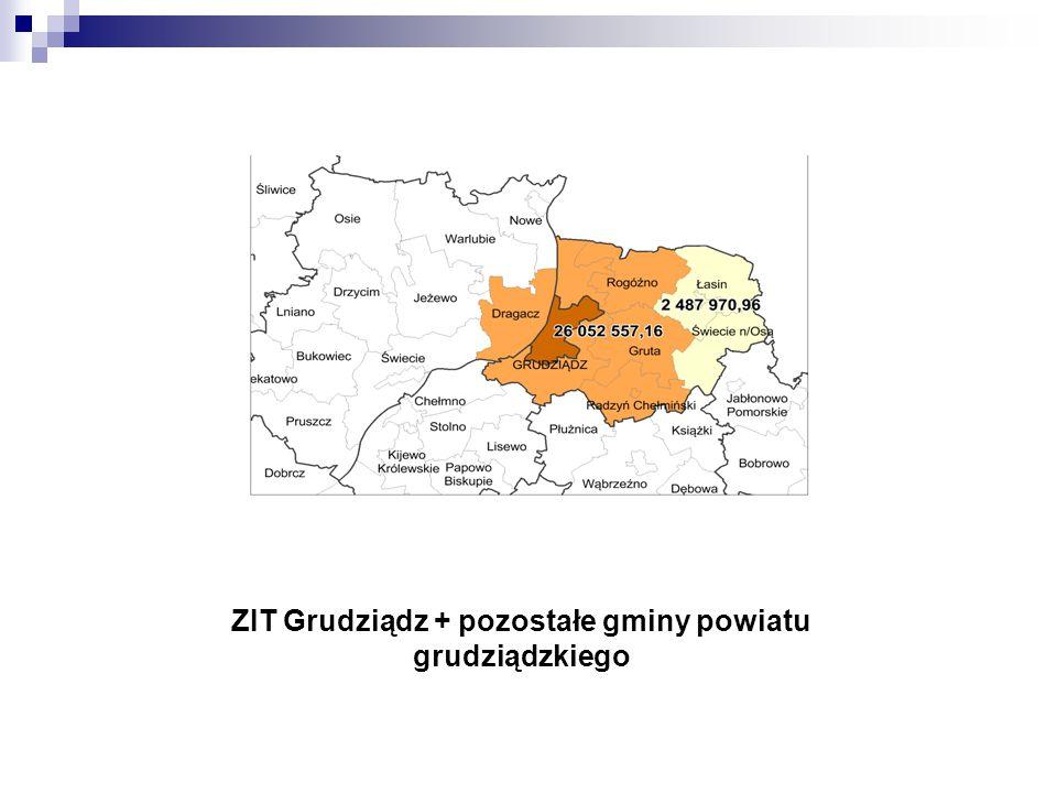 ZIT Grudziądz + pozostałe gminy powiatu grudziądzkiego
