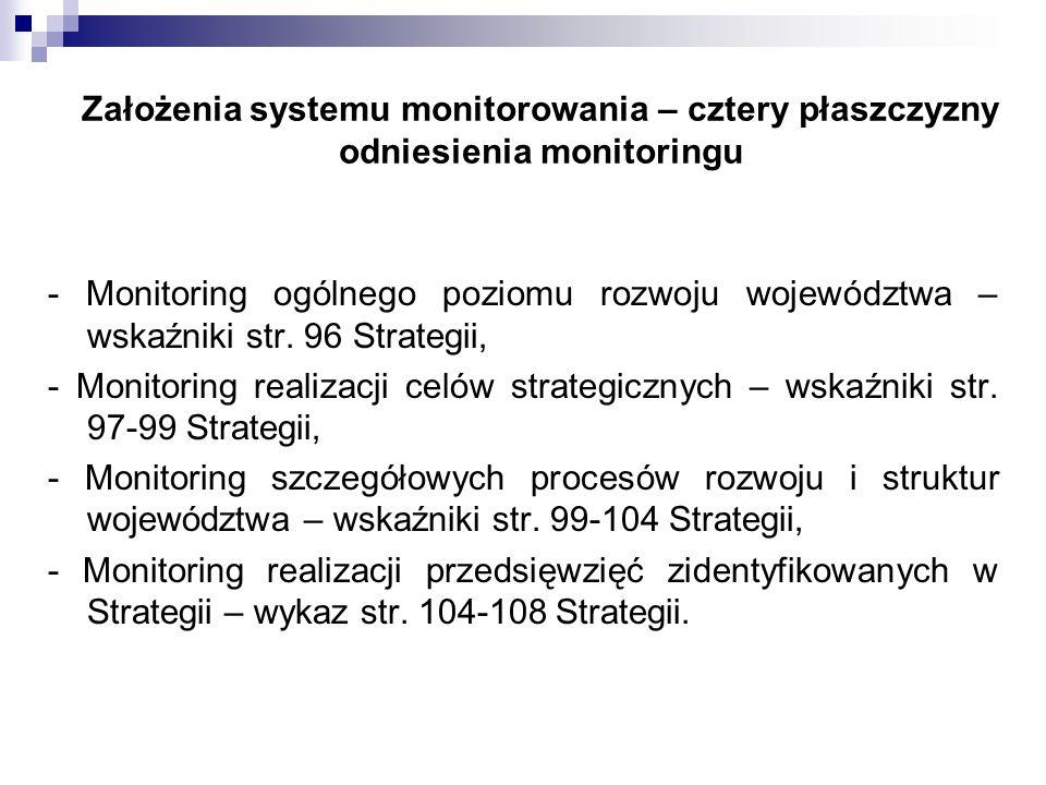 Założenia systemu monitorowania – cztery płaszczyzny odniesienia monitoringu - Monitoring ogólnego poziomu rozwoju województwa – wskaźniki str.