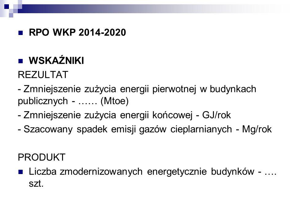 RPO WKP 2014-2020 WSKAŹNIKI REZULTAT - Zmniejszenie zużycia energii pierwotnej w budynkach publicznych - …… (Mtoe) - Zmniejszenie zużycia energii końcowej - GJ/rok - Szacowany spadek emisji gazów cieplarnianych - Mg/rok PRODUKT Liczba zmodernizowanych energetycznie budynków - ….