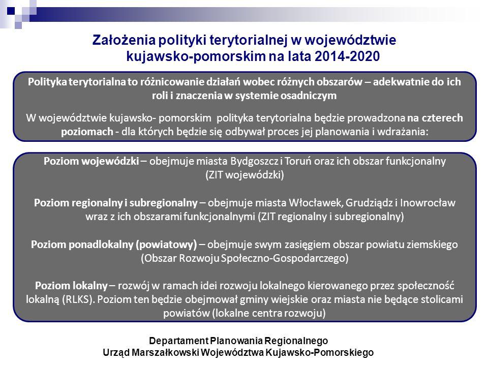 Założenia polityki terytorialnej w województwie kujawsko-pomorskim na lata 2014-2020 Polityka terytorialna to różnicowanie działań wobec różnych obszarów – adekwatnie do ich roli i znaczenia w systemie osadniczym W województwie kujawsko- pomorskim polityka terytorialna będzie prowadzona na czterech poziomach - dla których będzie się odbywał proces jej planowania i wdrażania: Poziom wojewódzki – obejmuje miasta Bydgoszcz i Toruń oraz ich obszar funkcjonalny (ZIT wojewódzki) Poziom regionalny i subregionalny – obejmuje miasta Włocławek, Grudziądz i Inowrocław wraz z ich obszarami funkcjonalnymi (ZIT regionalny i subregionalny) Poziom ponadlokalny (powiatowy ) – obejmuje swym zasięgiem obszar powiatu ziemskiego (Obszar Rozwoju Społeczno-Gospodarczego) Poziom lokalny – rozwój w ramach idei rozwoju lokalnego kierowanego przez społeczność lokalną (RLKS).