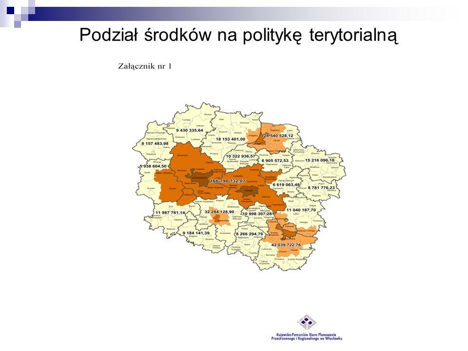 Podział środków na politykę terytorialną