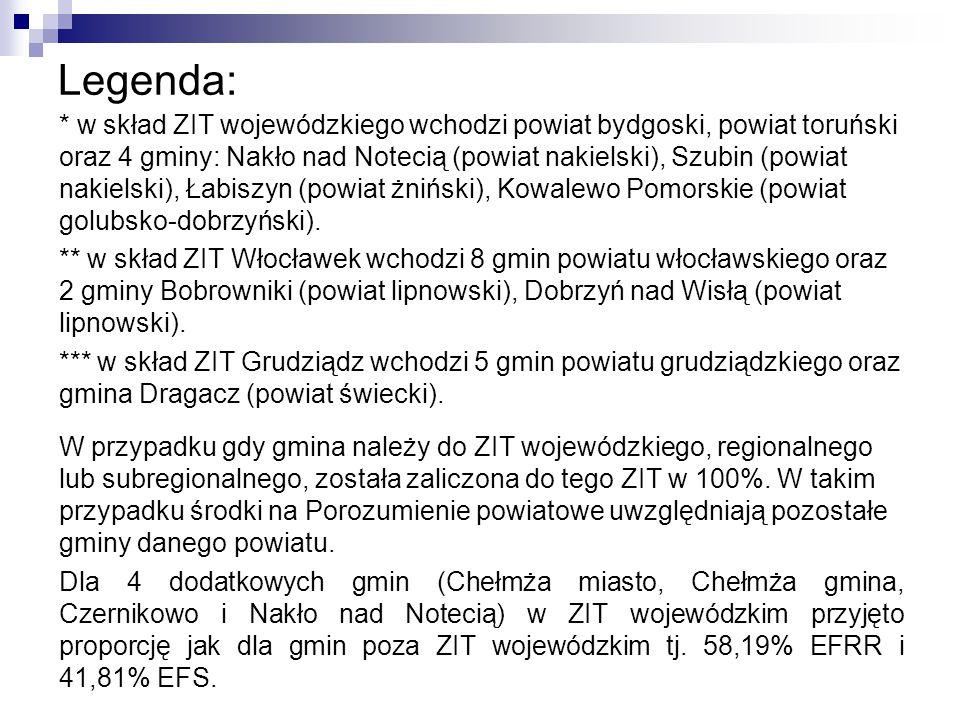 Legenda: * w skład ZIT wojewódzkiego wchodzi powiat bydgoski, powiat toruński oraz 4 gminy: Nakło nad Notecią (powiat nakielski), Szubin (powiat nakielski), Łabiszyn (powiat żniński), Kowalewo Pomorskie (powiat golubsko-dobrzyński).