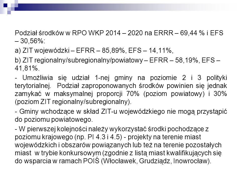 Podział środków w RPO WKP 2014 – 2020 na ERRR – 69,44 % i EFS – 30,56%: a) ZIT wojewódzki – EFRR – 85,89%, EFS – 14,11%, b) ZIT regionalny/subregionalny/powiatowy – EFRR – 58,19%, EFS – 41,81%.