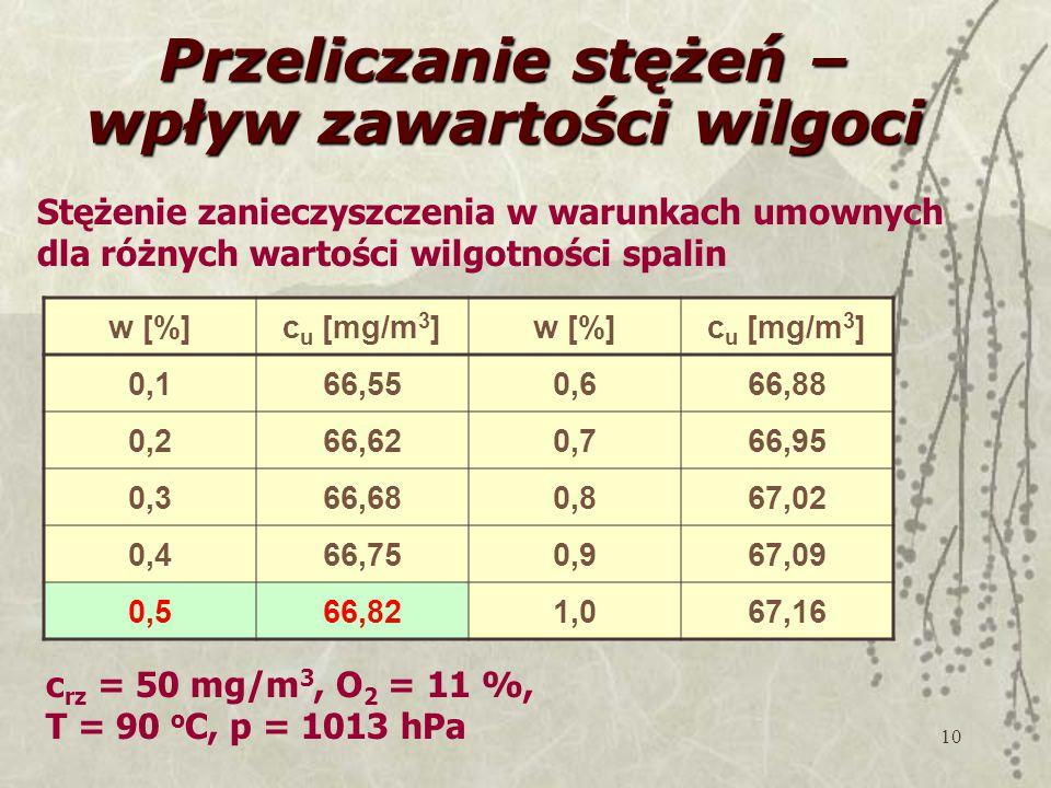 10 Przeliczanie stężeń – wpływ zawartości wilgoci w [%]c u [mg/m 3 ]w [%]c u [mg/m 3 ] 0,166,550,666,88 0,266,620,766,95 0,366,680,867,02 0,466,750,967,09 0,566,821,067,16 Stężenie zanieczyszczenia w warunkach umownych dla różnych wartości wilgotności spalin c rz = 50 mg/m 3, O 2 = 11 %, T = 90 o C, p = 1013 hPa