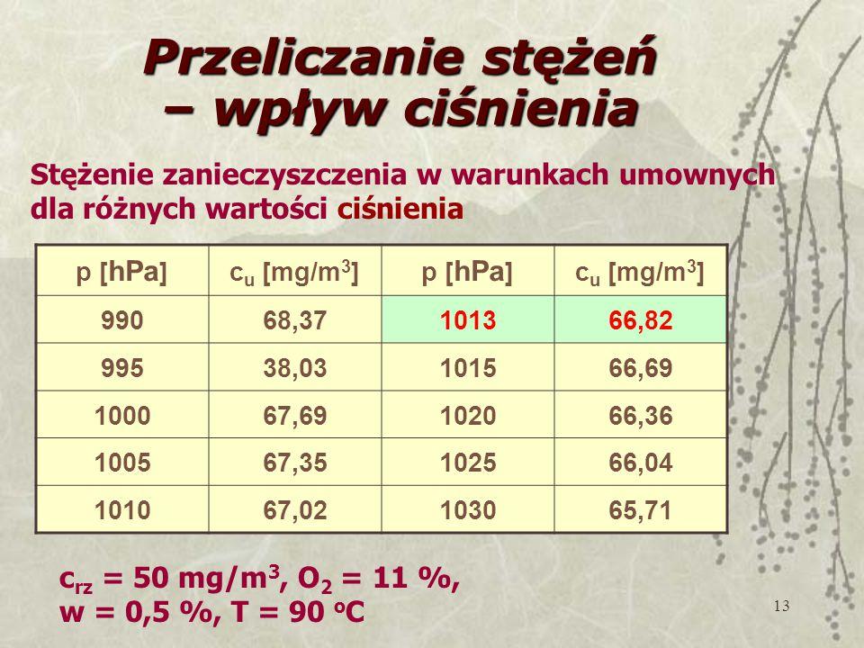 13 Przeliczanie stężeń – wpływ ciśnienia p [ hPa ] c u [mg/m 3 ] p [ hPa ] c u [mg/m 3 ] 99068,37101366,82 99538,03101566,69 100067,69102066,36 100567,35102566,04 101067,02103065,71 Stężenie zanieczyszczenia w warunkach umownych dla różnych wartości ciśnienia c rz = 50 mg/m 3, O 2 = 11 %, w = 0,5 %, T = 90 o C