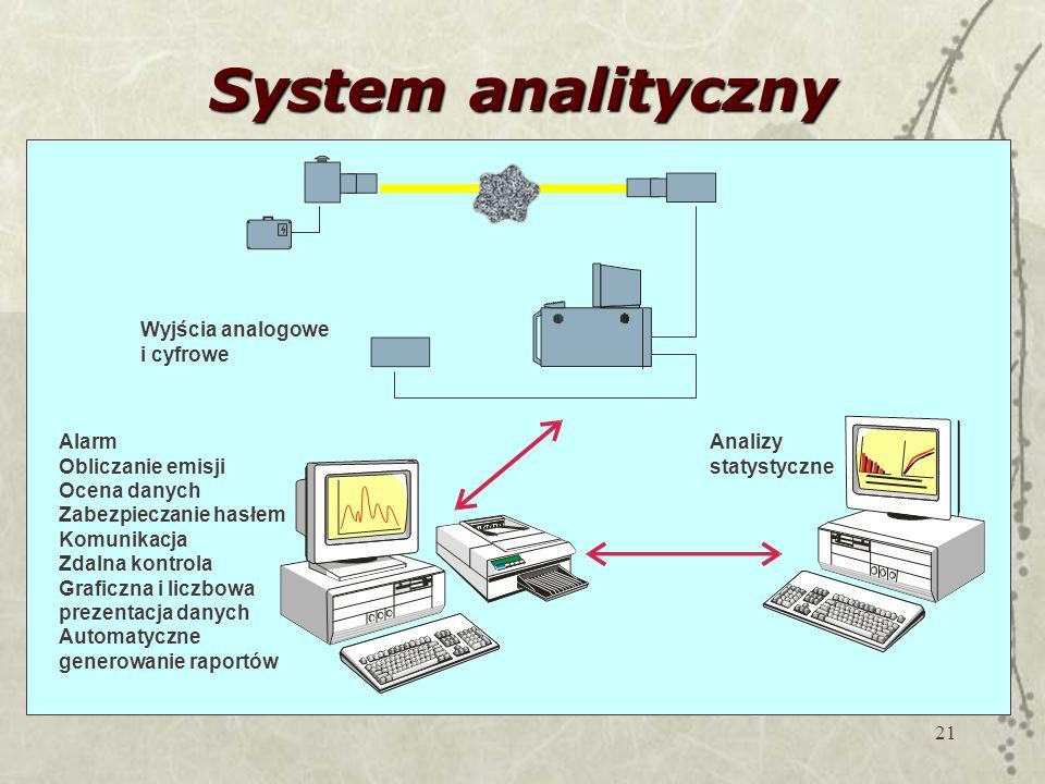 21 System analityczny Alarm Obliczanie emisji Ocena danych Zabezpieczanie hasłem Komunikacja Zdalna kontrola Graficzna i liczbowa prezentacja danych Automatyczne generowanie raportów Wyjścia analogowe i cyfrowe Analizy statystyczne