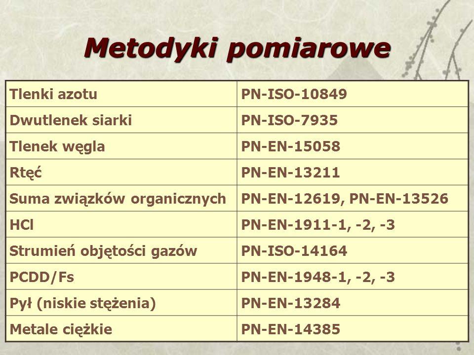 26 Metodyki pomiarowe Tlenki azotuPN-ISO-10849 Dwutlenek siarkiPN-ISO-7935 Tlenek węglaPN-EN-15058 RtęćPN-EN-13211 Suma związków organicznychPN-EN-12619, PN-EN-13526 HClPN-EN-1911-1, -2, -3 Strumień objętości gazówPN-ISO-14164 PCDD/FsPN-EN-1948-1, -2, -3 Pył (niskie stężenia)PN-EN-13284 Metale ciężkiePN-EN-14385