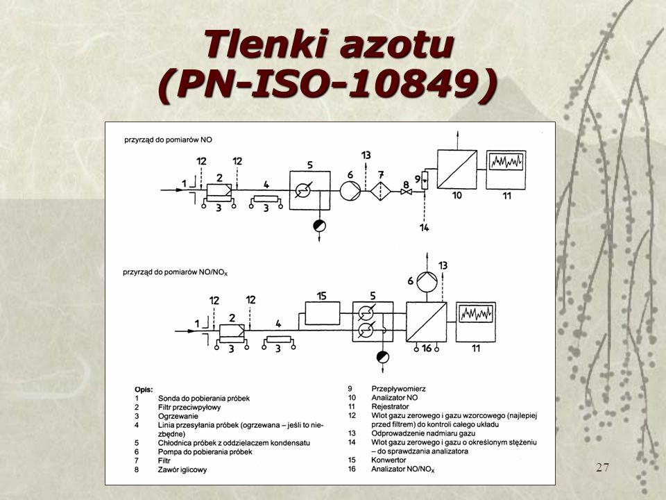 27 Tlenki azotu (PN-ISO-10849)