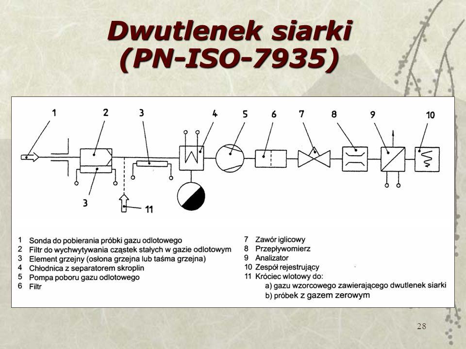 28 Dwutlenek siarki (PN-ISO-7935)