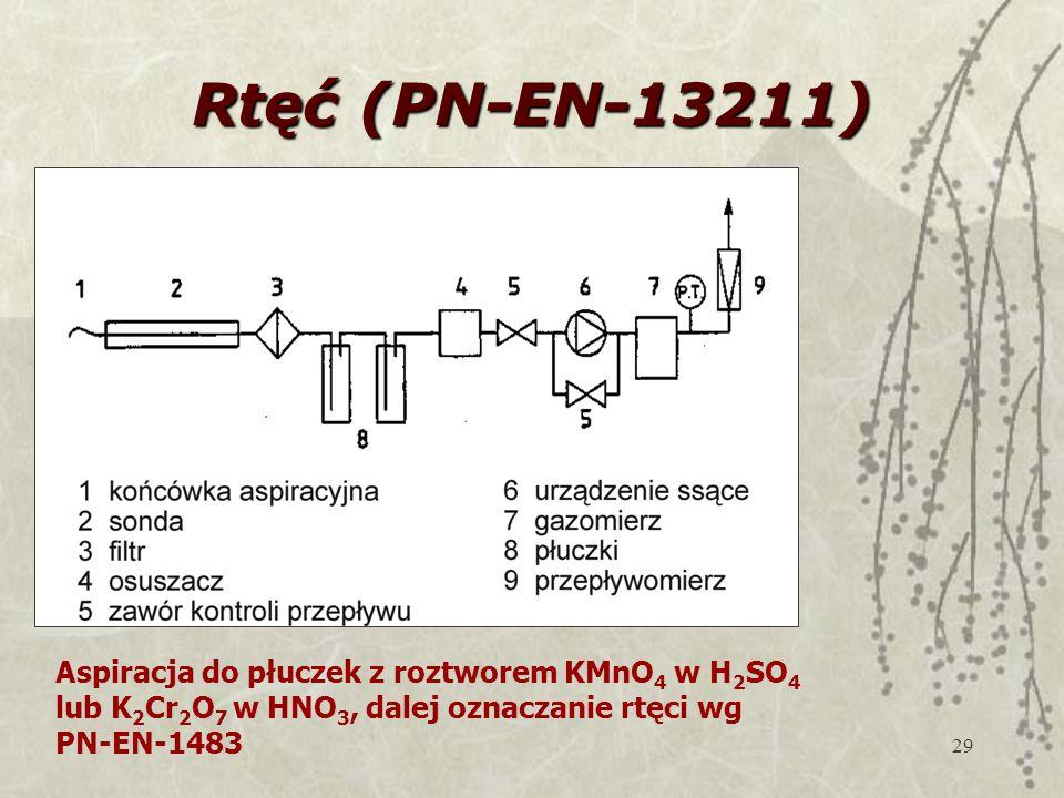 29 Rtęć (PN-EN-13211) Aspiracja do płuczek z roztworem KMnO 4 w H 2 SO 4 lub K 2 Cr 2 O 7 w HNO 3, dalej oznaczanie rtęci wg PN-EN-1483