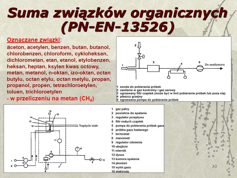 30 Suma związków organicznych (PN-EN-13526) Oznaczane związki: a ceton, acetylen, benzen, butan, butanol, chlorobenzen, chloroform, cykloheksan, dichlorometan, etan, etanol, etylobenzen, heksan, heptan, ksylen kwas octowy, metan, metanol, n-oktan, izo-oktan, octan butylu, octan etylu, octan metylu, propan, propanol, propen, tetrachloroetylen, toluen, trichloroetylen - w przeliczeniu na metan (CH 4 )