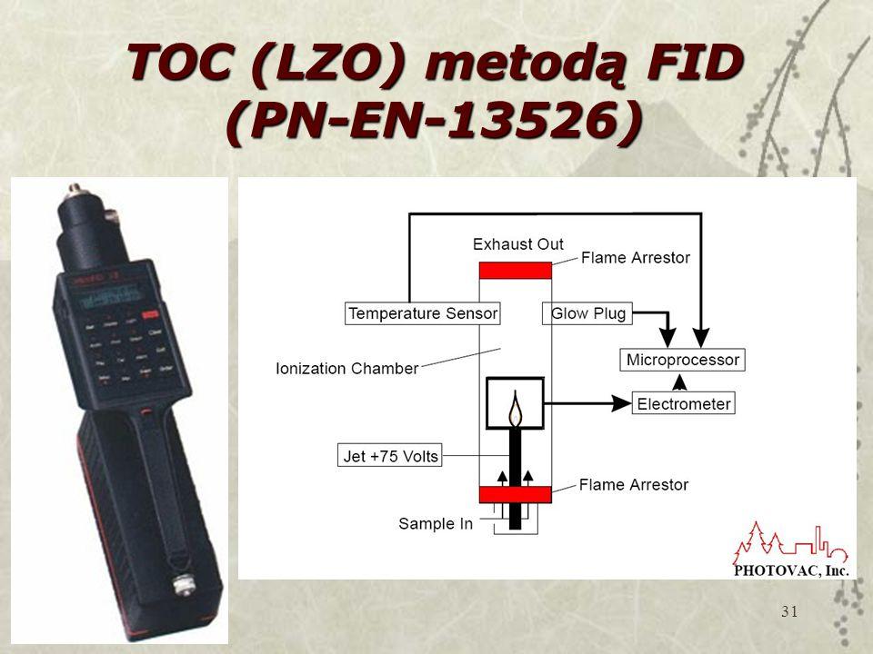 31 TOC (LZO) metodą FID (PN-EN-13526)