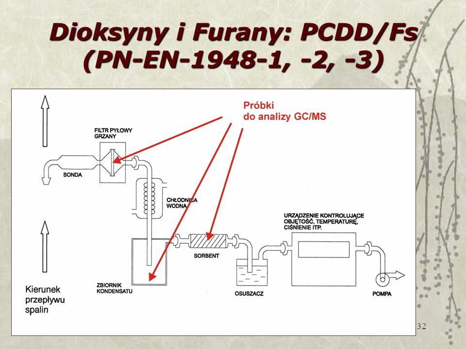 32 Dioksyny i Furany: PCDD/Fs (PN-EN-1948-1, -2, -3)