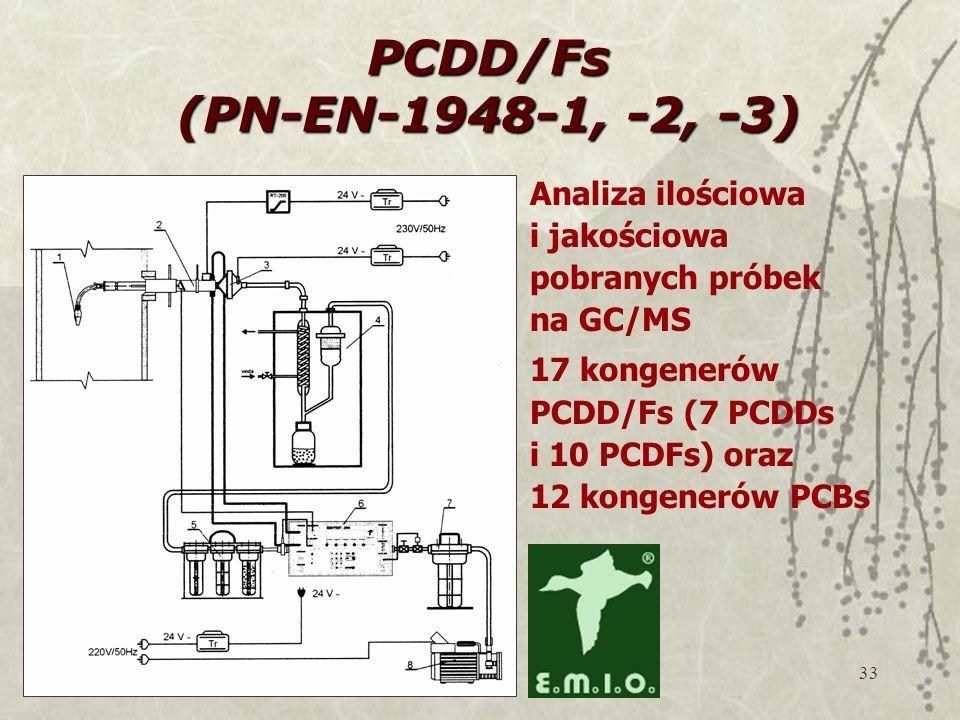 33 PCDD/Fs (PN-EN-1948-1, -2, -3) Analiza ilościowa i jakościowa pobranych próbek na GC/MS 17 kongenerów PCDD/Fs (7 PCDDs i 10 PCDFs) oraz 12 kongenerów PCBs