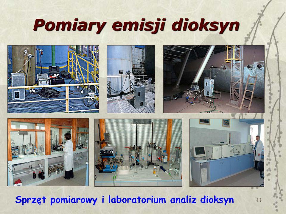 41 Pomiary emisji dioksyn Sprzęt pomiarowy i laboratorium analiz dioksyn