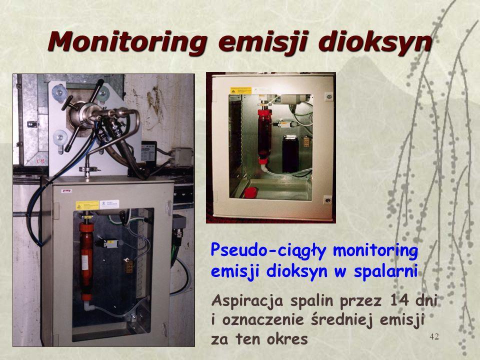42 Monitoring emisji dioksyn Pseudo-ciągły monitoring emisji dioksyn w spalarni Aspiracja spalin przez 14 dni i oznaczenie średniej emisji za ten okres