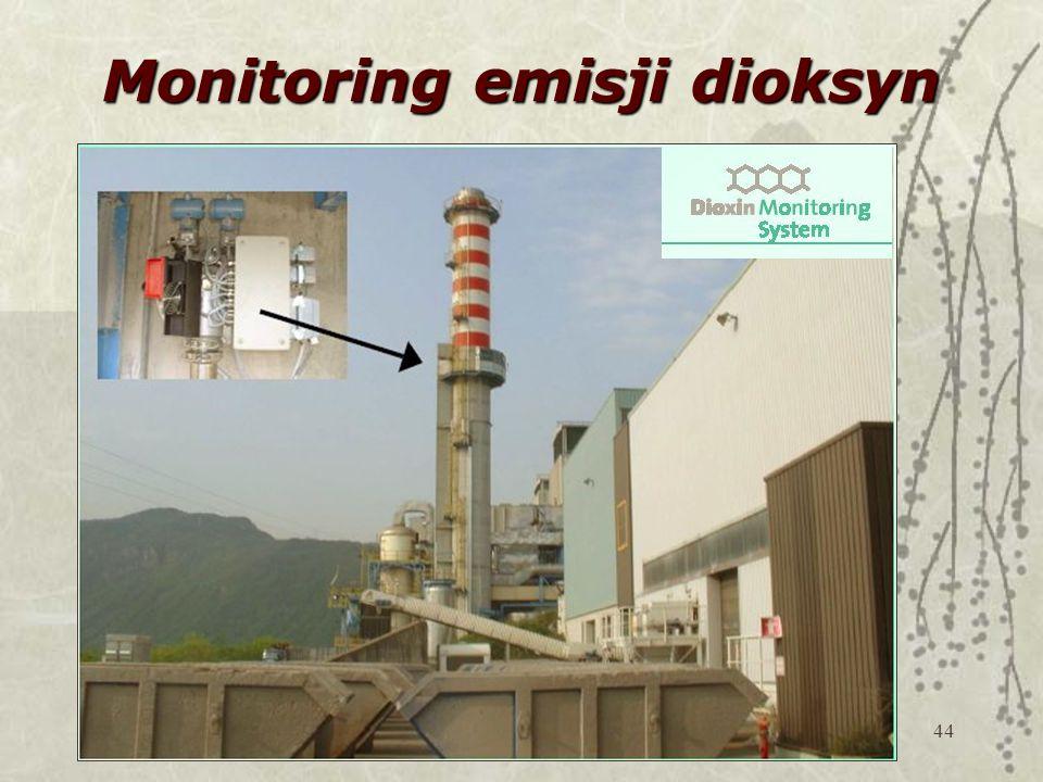 44 Monitoring emisji dioksyn