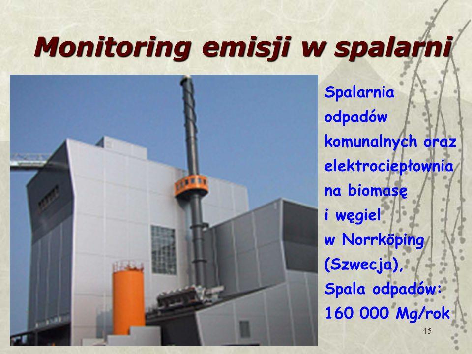 45 Monitoring emisji w spalarni Spalarnia odpadów komunalnych oraz elektrociepłownia na biomasę i węgiel w Norrköping (Szwecja), Spala odpadów: 160 000 Mg/rok