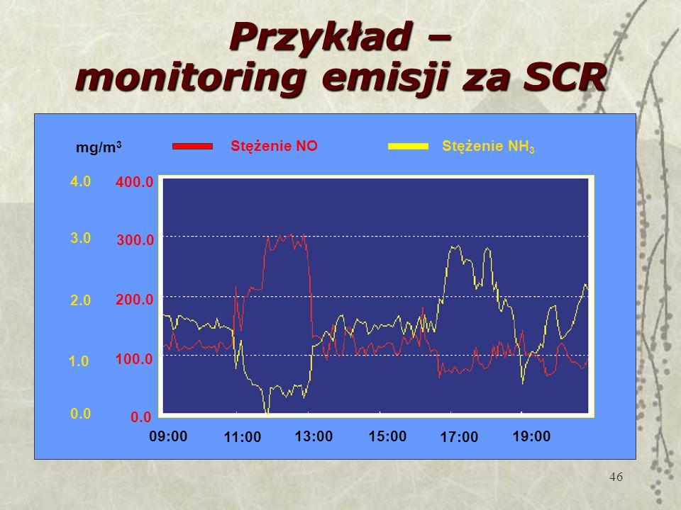 46 Przykład – monitoring emisji za SCR mg/m 3 4.0 3.0 2.0 1.0 0.0 400.0 300.0 200.0 100.0 0.0 09:00 11:00 13:0015:00 17:00 19:00 Stężenie NO Stężenie NH 3