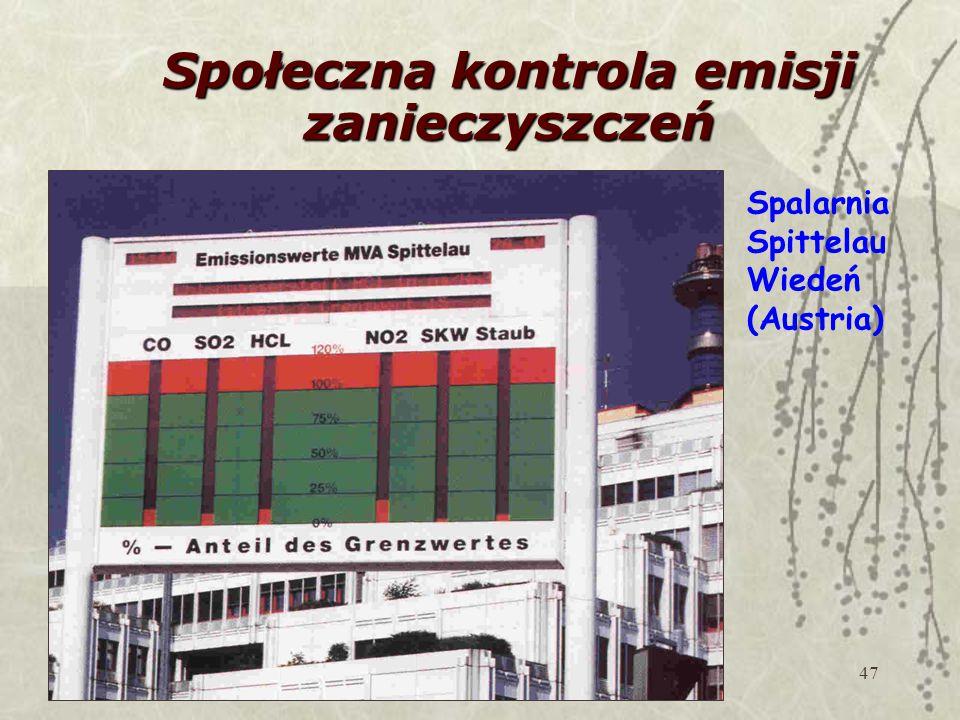 47 Społeczna kontrola emisji zanieczyszczeń Spalarnia Spittelau Wiedeń (Austria)