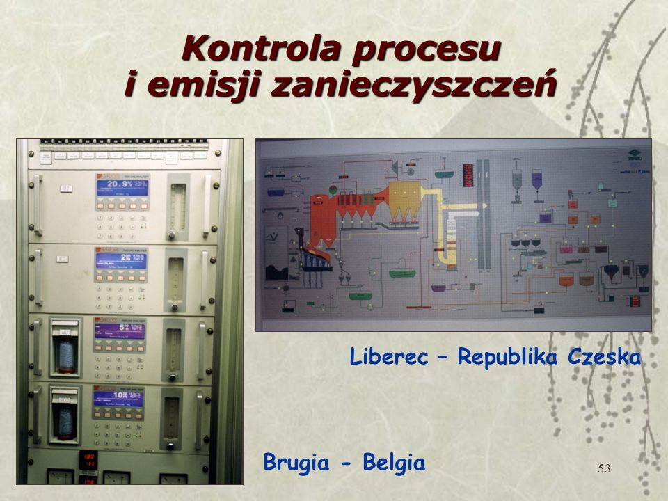 53 Kontrola procesu i emisji zanieczyszczeń Liberec – Republika Czeska Brugia - Belgia