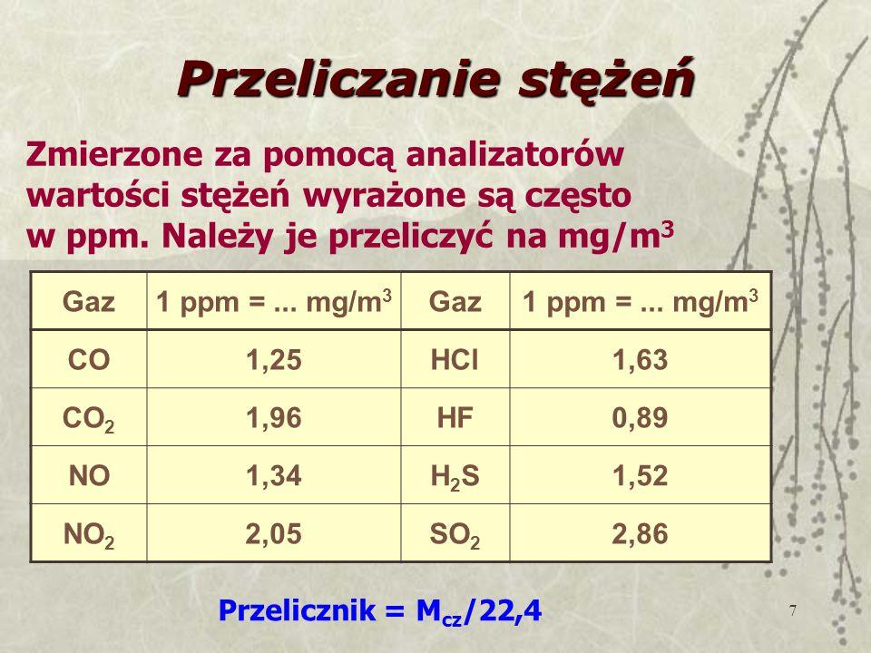 7 Przeliczanie stężeń Zmierzone za pomocą analizatorów wartości stężeń wyrażone są często w ppm.
