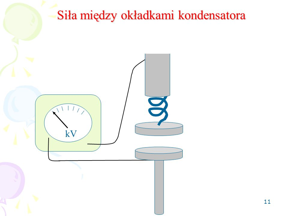 11 Siła między okładkami kondensatora kV