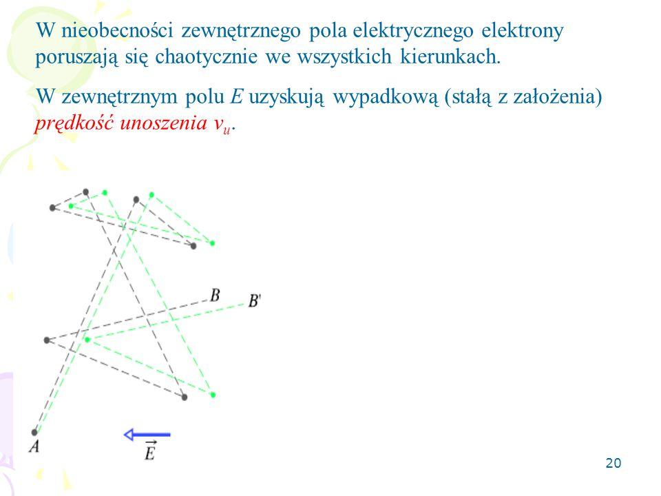 20 W nieobecności zewnętrznego pola elektrycznego elektrony poruszają się chaotycznie we wszystkich kierunkach. W zewnętrznym polu E uzyskują wypadkow