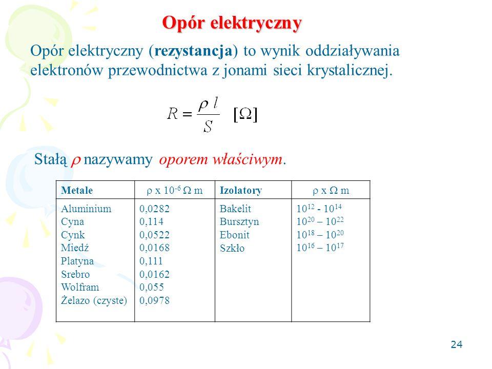 24 Opór elektryczny Opór elektryczny (rezystancja) to wynik oddziaływania elektronów przewodnictwa z jonami sieci krystalicznej. Stałą  nazywamy opor