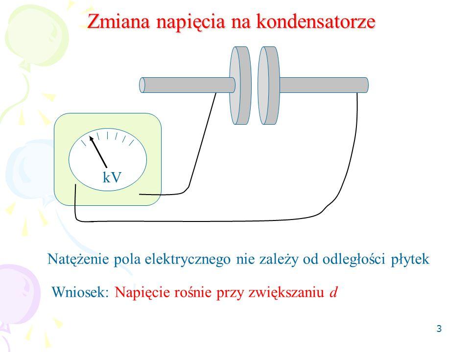 3 kV Zmiana napięcia na kondensatorze Wniosek: Napięcie rośnie przy zwiększaniu d Natężenie pola elektrycznego nie zależy od odległości płytek