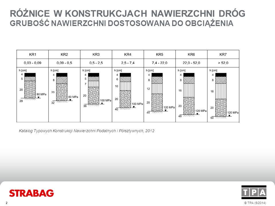 23© TPA (5/2014) WYKONANIE ODCINKÓW DOŚWIADCZALNYCH Pruszków ul.