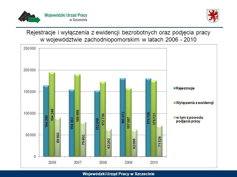 Wojewódzki Urząd Pracy w Szczecinie Rejestracje i wyłączenia z ewidencji bezrobotnych oraz podjęcia pracy w województwie zachodniopomorskim w latach 2006 - 2010