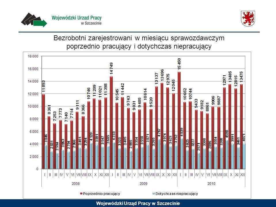 Wojewódzki Urząd Pracy w Szczecinie Bezrobotni zarejestrowani w miesiącu sprawozdawczym poprzednio pracujący i dotychczas niepracujący