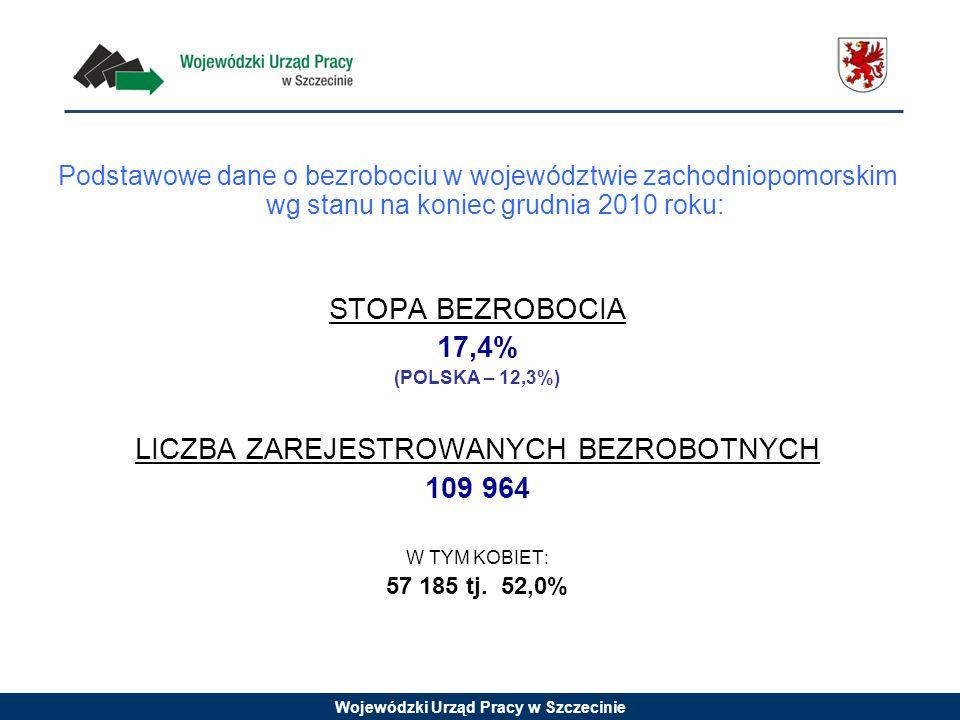 Wojewódzki Urząd Pracy w Szczecinie Podstawowe dane o bezrobociu w województwie zachodniopomorskim wg stanu na koniec grudnia 2010 roku: STOPA BEZROBOCIA 17,4% (POLSKA – 12,3%) LICZBA ZAREJESTROWANYCH BEZROBOTNYCH 109 964 W TYM KOBIET: 57 185 tj.