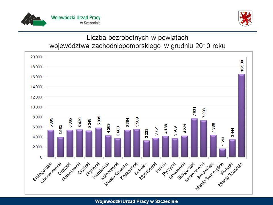 Wojewódzki Urząd Pracy w Szczecinie Liczba bezrobotnych w powiatach województwa zachodniopomorskiego w grudniu 2010 roku