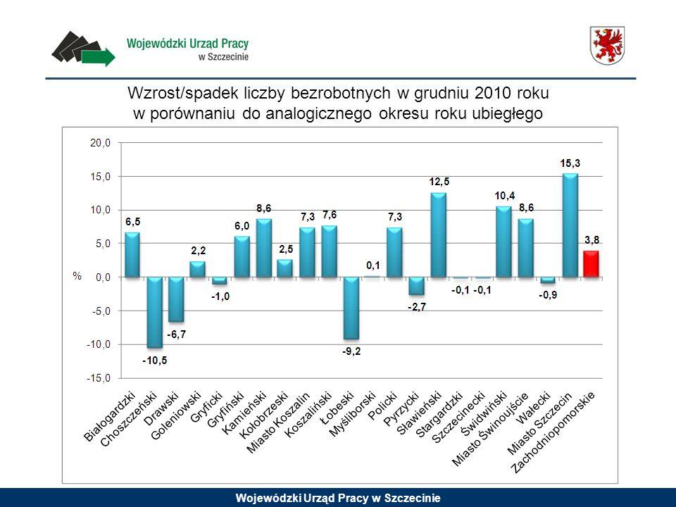 Wojewódzki Urząd Pracy w Szczecinie Wzrost/spadek liczby bezrobotnych w grudniu 2010 roku w porównaniu do analogicznego okresu roku ubiegłego