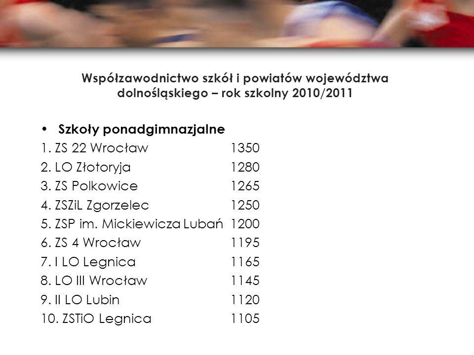Współzawodnictwo szkół i powiatów województwa dolnośląskiego – rok szkolny 2010/2011 Szkoły ponadgimnazjalne 1.