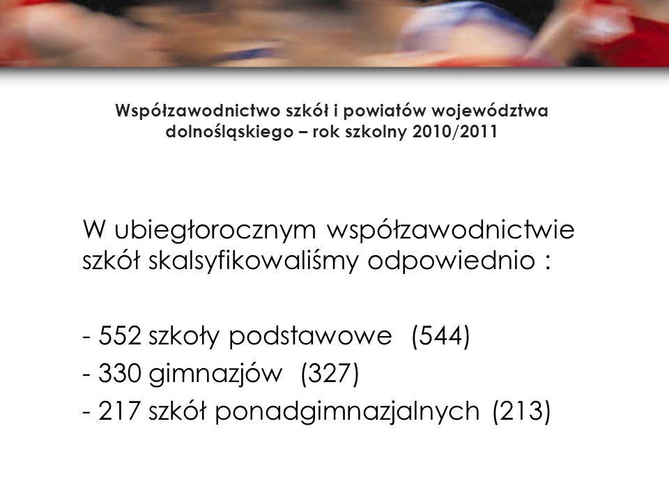 Współzawodnictwo szkół i powiatów województwa dolnośląskiego – rok szkolny 2010/2011 W ubiegłorocznym współzawodnictwie szkół skalsyfikowaliśmy odpowi