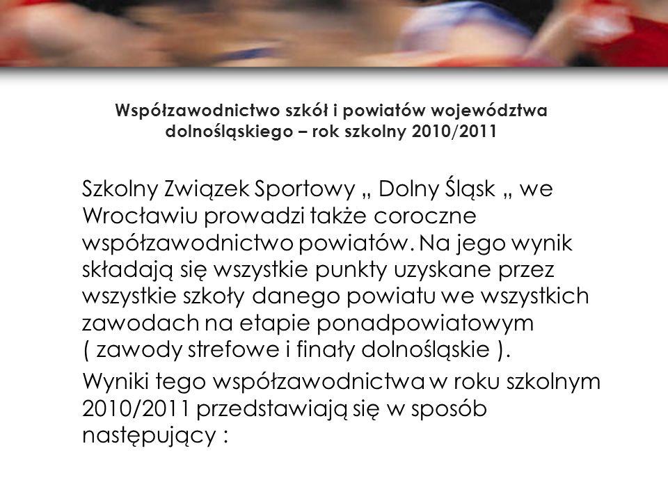 """Współzawodnictwo szkół i powiatów województwa dolnośląskiego – rok szkolny 2010/2011 Szkolny Związek Sportowy """" Dolny Śląsk """" we Wrocławiu prowadzi ta"""