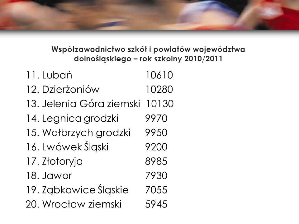 Współzawodnictwo szkół i powiatów województwa dolnośląskiego – rok szkolny 2010/2011 11. Lubań 10610 12. Dzierżoniów 10280 13. Jelenia Góra ziemski 10