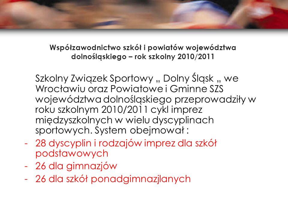 """Współzawodnictwo szkół i powiatów województwa dolnośląskiego – rok szkolny 2010/2011 Szkolny Związek Sportowy """" Dolny Śląsk """" we Wrocławiu oraz Powiat"""