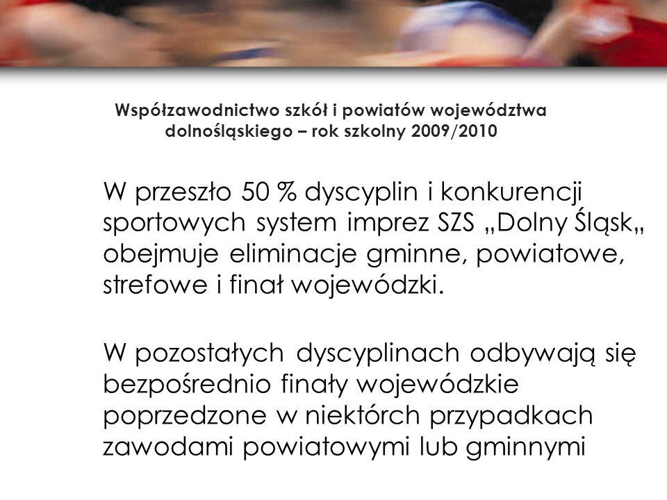 """Współzawodnictwo szkół i powiatów województwa dolnośląskiego – rok szkolny 2009/2010 W przeszło 50 % dyscyplin i konkurencji sportowych system imprez SZS """"Dolny Śląsk"""" obejmuje eliminacje gminne, powiatowe, strefowe i finał wojewódzki."""