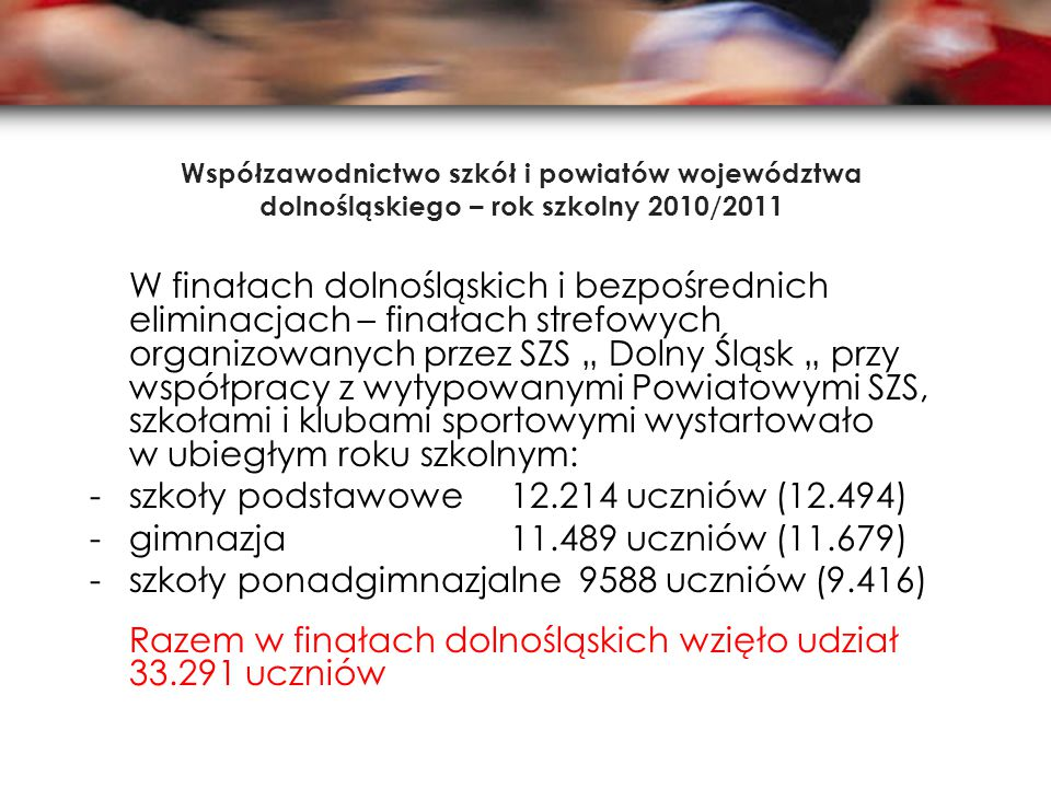 Współzawodnictwo szkół i powiatów województwa dolnośląskiego – rok szkolny 2010/2011 powiat 2010/20112009/20102008/20092007/20082006/2007 Lubań111281311 Dzierżoniów12151486 Jelenia Góra ziemski13141316 Legnica141315 19 Wałbrzych grodzki15712109 Lwówek Śląski1617191820 Złotoryja1716 1415 Jawor18 243028 Ząbkowice Śląskie1920181922 Wrocław ziemski20232224