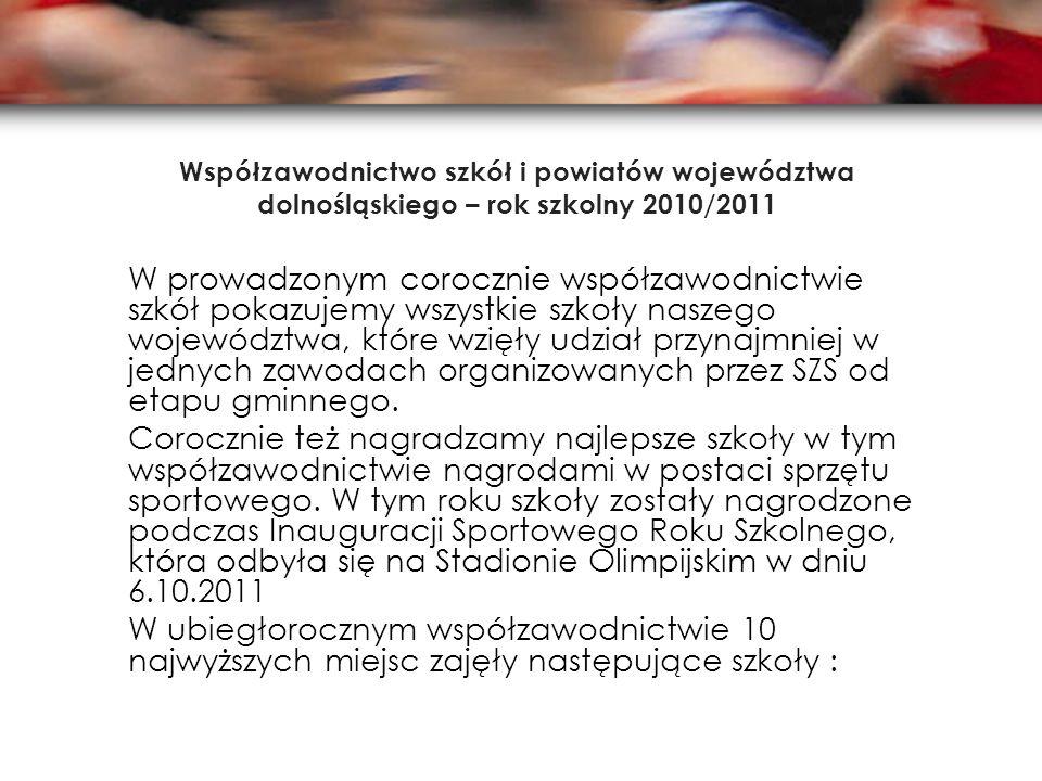 Współzawodnictwo szkół i powiatów województwa dolnośląskiego – rok szkolny 2010/2011 W prowadzonym corocznie współzawodnictwie szkół pokazujemy wszystkie szkoły naszego województwa, które wzięły udział przynajmniej w jednych zawodach organizowanych przez SZS od etapu gminnego.