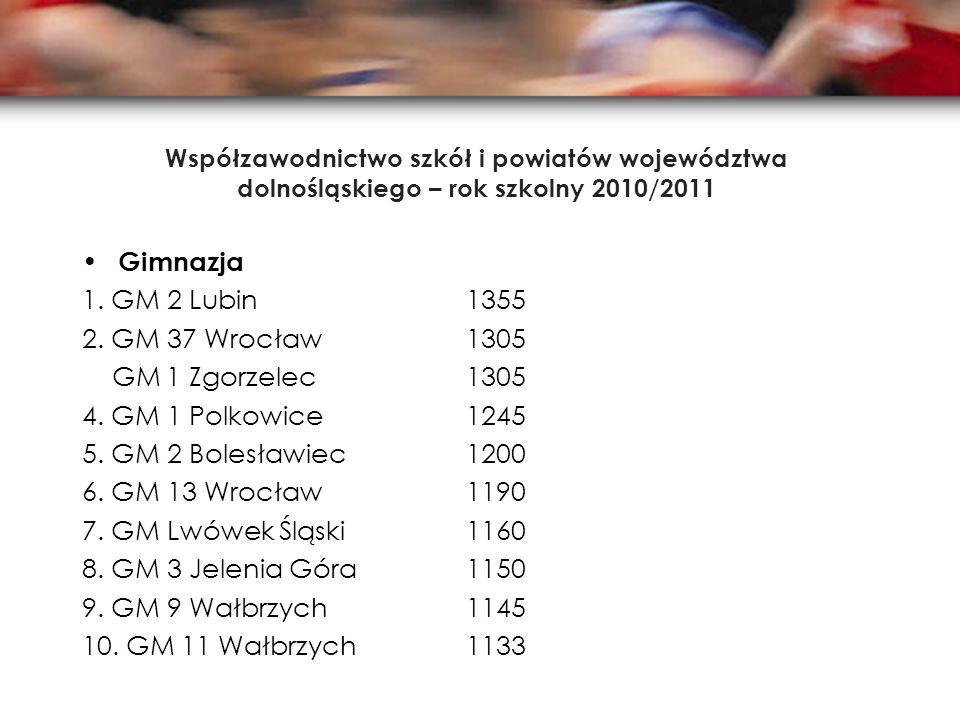 Współzawodnictwo szkół i powiatów województwa dolnośląskiego – rok szkolny 2010/2011 Gimnazja 1. GM 2 Lubin 1355 2. GM 37 Wrocław 1305 GM 1 Zgorzelec