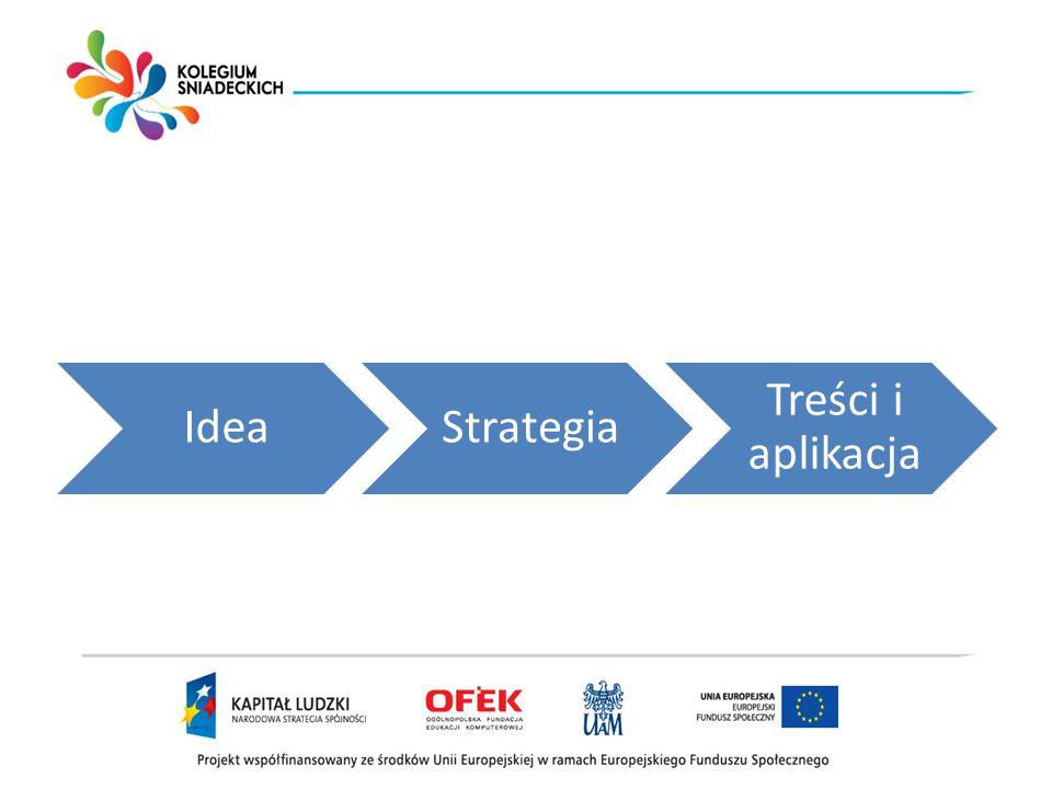 19.06.11 IdeaStrategia Treści i aplikacja